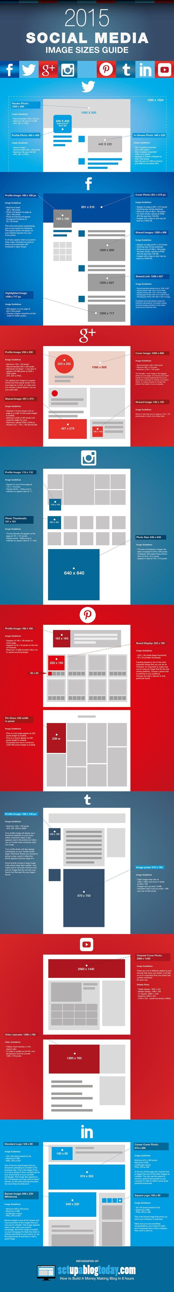ghid dimensiuni imagini in social media